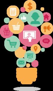 Digital Marketing in gurgaon